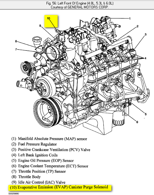 Pontiac 2 2l Engine moreover ShowAssembly also Chevy Silverado Rear Abs Sensor Location as well Power Steering Pressure Hose Replacement Tips 872907 likewise ShowAssembly. on 1999 chevy cavalier fuel filter location