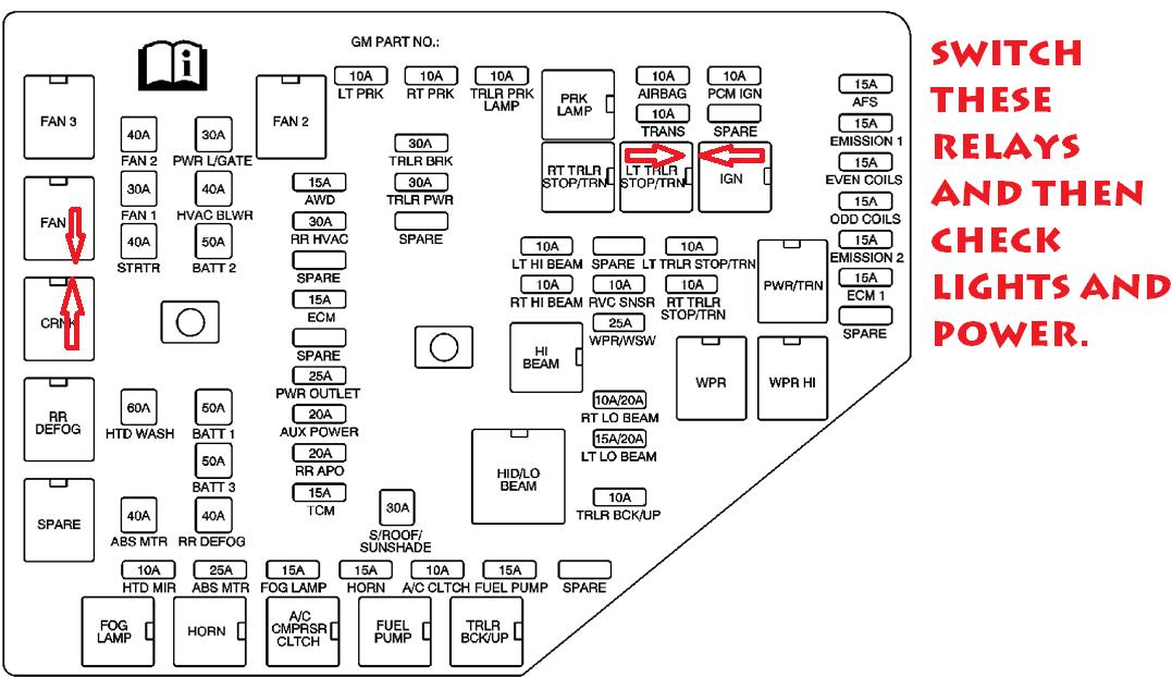 my 2007 acadia suddenly lost starting power   seem s like 2014 acadia fuse diagram 2014 acadia fuse diagram 2014 acadia fuse diagram 2014 acadia fuse diagram