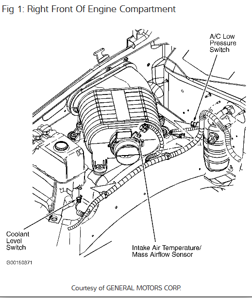 2000 oldsmobile bravada body diagram