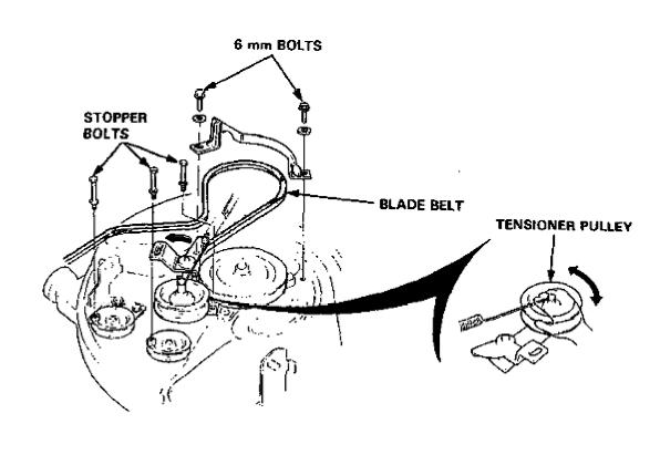 honda 3011 hydrostatic  need diagram od how deck belt runs