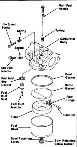 Onan 4000 Carburetor Diagram Related Keywords Suggestions