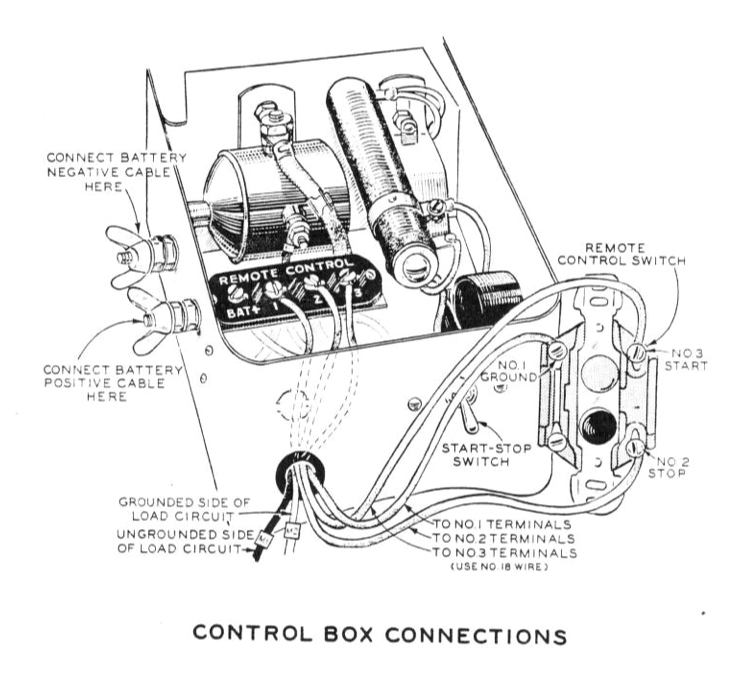 Onan Generator Schematic - Schematic Diagrams