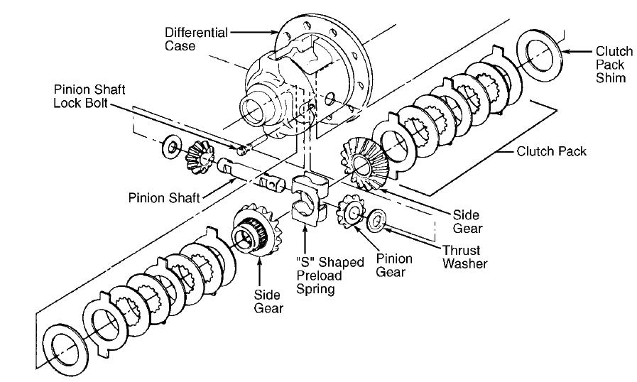 Ford F150 Differential Diagram