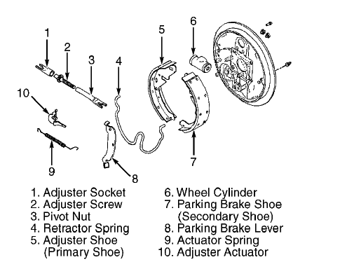 https://www justanswer com/buick/7gq8d-buick-century-change-rear-brakes-thear-crossover html