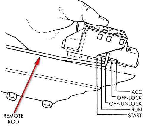 1982 Jeep Ignition Switch Wiring Diagram