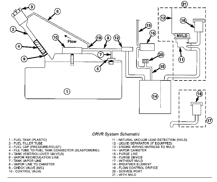 evaporative air conditioning wiring diagram