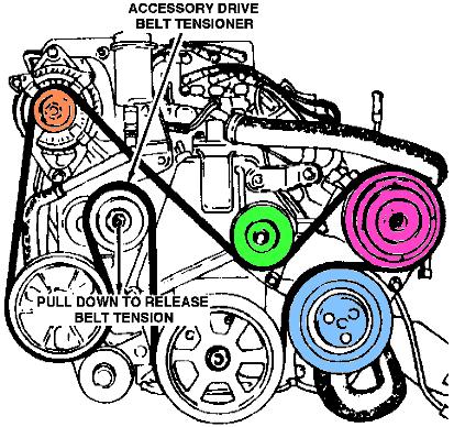 How can I put a belt back on a 1993 voyager – Dodge 3.3 Liter Engine Diagram