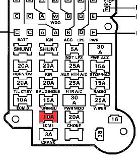 1988 k5 blazer fuse box example electrical wiring diagram u2022 rh cranejapan co 1989 chevy s10 blazer fuse diagram 1990 chevy s10 fuse box diagram