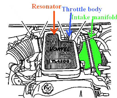 i have two questions first i drive a 2003 chevy trailblazer with rh justanswer com 04 chevy trailblazer engine diagram 04 trailblazer engine diagram