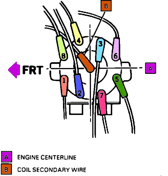 1991 Chevy Caprice Engine Diagram Reinvent Your Wiring Diagram