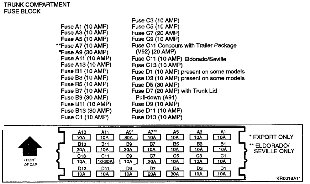 2011 04 02_141044_trunk_fuses 94 caddilac eldo fuse for interior dome light trunk lock keyless 2006 cadillac sts fuse box diagram at gsmx.co