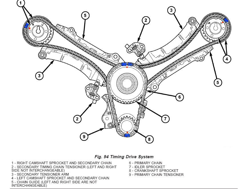 HP PartList further 2007 Ford Mustang Wiring Diagram For 1966 Accessories Pleasing Regarding 2007 Ford Mustang Engine Diagram likewise Bcm Location On 2003 Dodge Ram likewise 2000 Cherokee 4 0 Blower Motor 7501 further 2004 Dodge Ram 1500 Timing Chain Removal. on 2003 jeep grand cherokee engine diagram