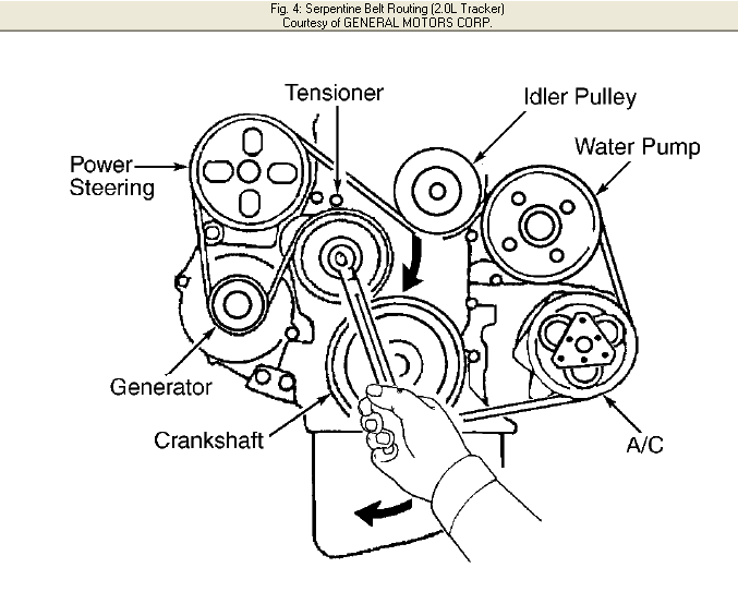 Pulley Diagram 2003 Chevy Tracker