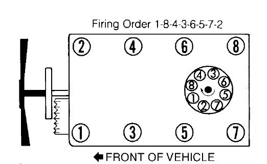 lt1 firing order diagram | automotive wiring diagrams engine firing order diagram