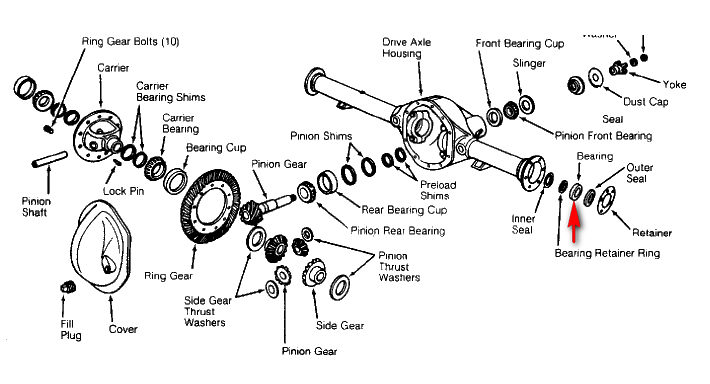 HP PartList furthermore 53007543AB additionally HP PartList further Transmission Parts Exploded View further HP PartList. on vehicle jeep cherokee xj