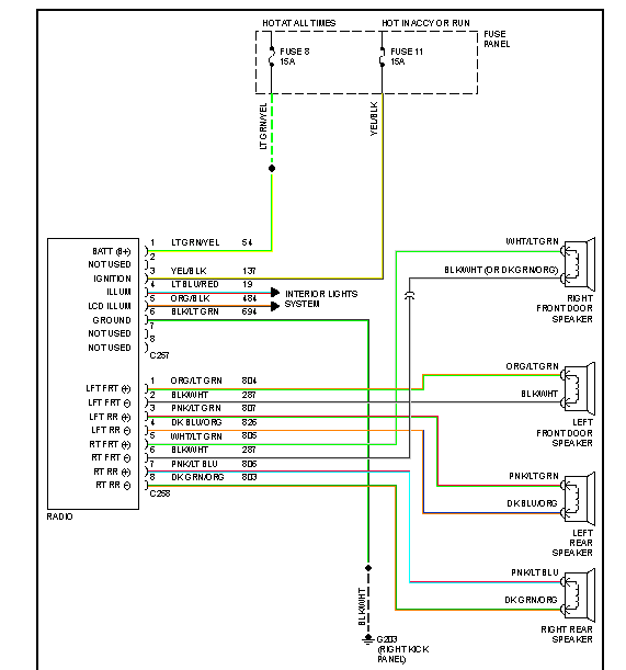 94 Ford Explorer Radio Wiring Diagram | Wiring Diagram  Ford F Radio Wiring Diagram on 1999 honda accord wiring diagram, honda civic radio wiring diagram, 94 ford f-150 fuse diagram, 1998 jeep grand cherokee wiring diagram,