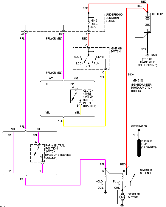 Wiring Diagram 96 Saturn | Wiring Diagram on saturn radio wiring diagram, saturn sl2 oil filter, saturn sl2 serpentine belt diagram, saturn sw wiring diagram, saturn l100 wiring diagram, saturn sl2 door panel removal, 2002 saturn wiring diagram, saturn astra wiring diagram, saturn sl2 radio, saturn aura wiring diagram, saturn sl2 hose, saturn sl2 neutral safety switch, saturn sl2 spark plugs, saturn sl2 coolant temp sensor, 2001 saturn pcm wiring diagram, 2000 saturn ignition switch wiring diagram, saturn sl2 automatic transmission, 1993 saturn wiring diagram, saturn sl2 solenoid, saturn engine wiring diagram,