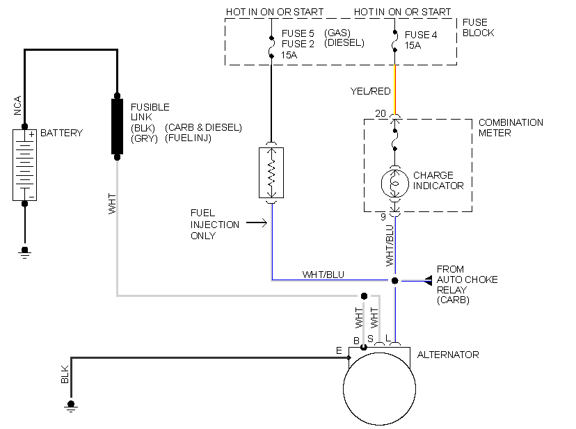 I Need Wiring Diagram For 1985 Nissan 720 Pickup For