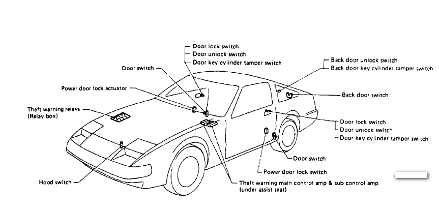 I Have A 1988 Nissan 300zx And I Did A Motor Replacement  My Problem Is When I Turn The Key It U0026 39 S