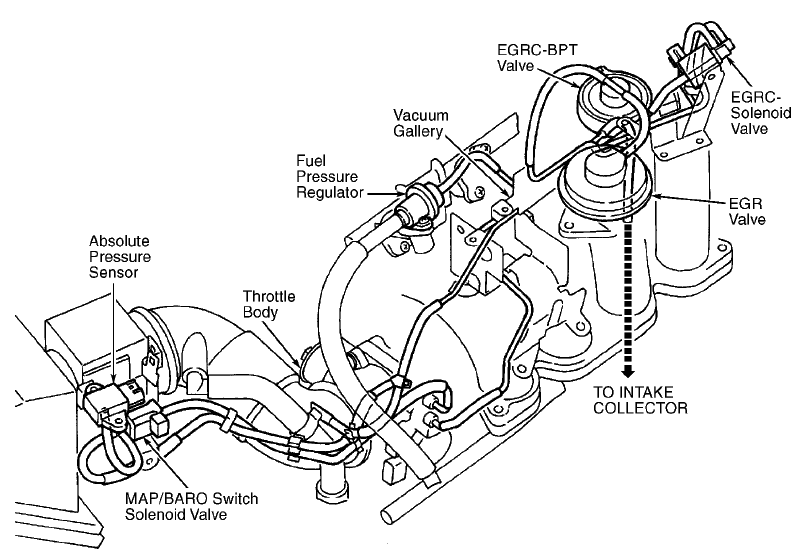 2001 Nissan Altima Vacuum Diagram