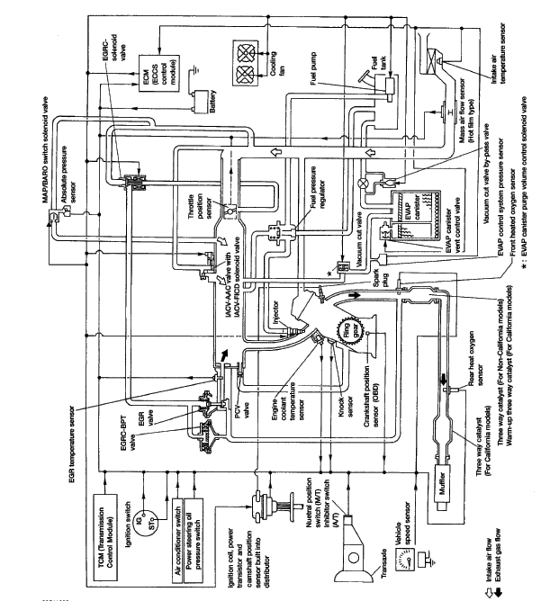 1997 Honda Civic Cooling Fan Wiring Circuit Diagram likewise P 0900c152800ad9ee as well Evaporator Drain Location further Unique Benefits Split Air Conditioners also 5tbir Pontiac Grand Prix Gtp 1999 Pontiac Grand Prix Gtp. on mitsubishi heating and air conditioning