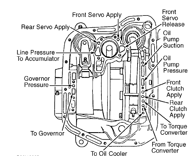 My 4 0l Grand Cherokee Tsi Zj 1997 Refuse To Reverse Slipped No Problem Going Forward And Shifting Automatically Very