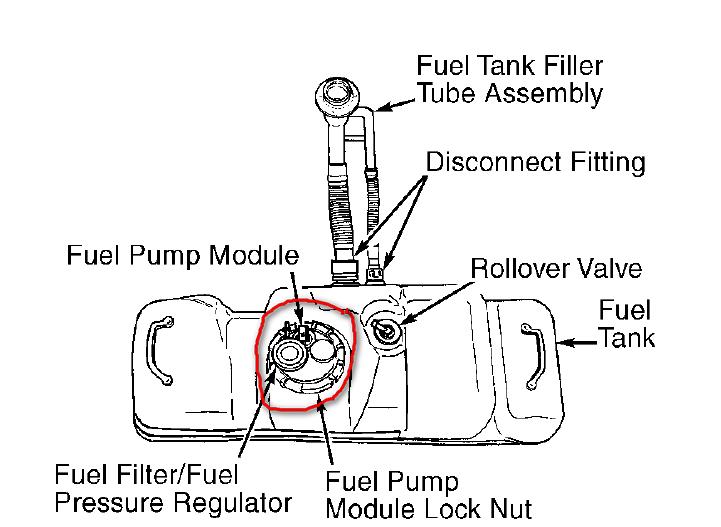 2004 dodge durango fuel filter  wiring diagram  amazing