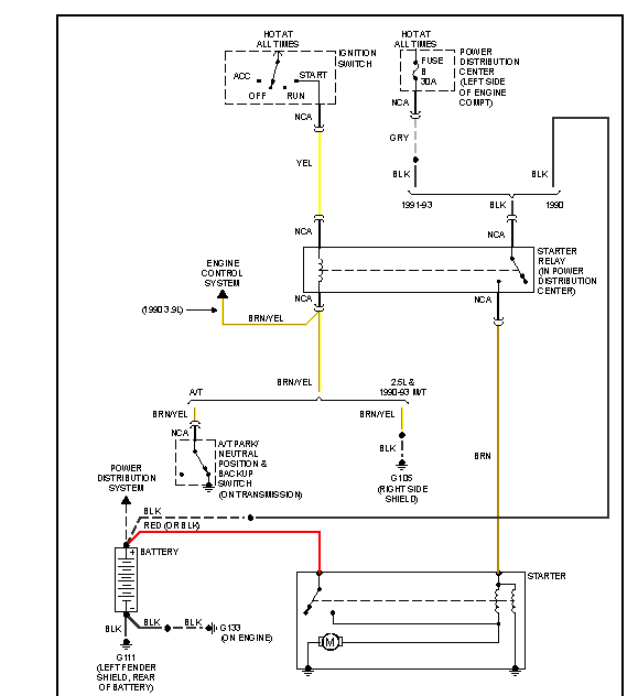 Diagram 1991 Dodge Dakota Pickup 6 Cylinder Automatic With 210k