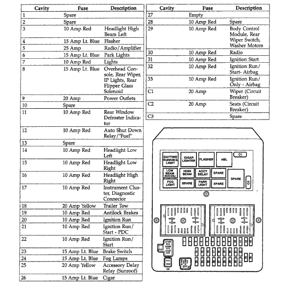 2012 05 31_203704_juncton_box_legend where are the electric window fuses on a 1999 grand cherokee limited 1999 jeep xj fuse box diagram at nearapp.co