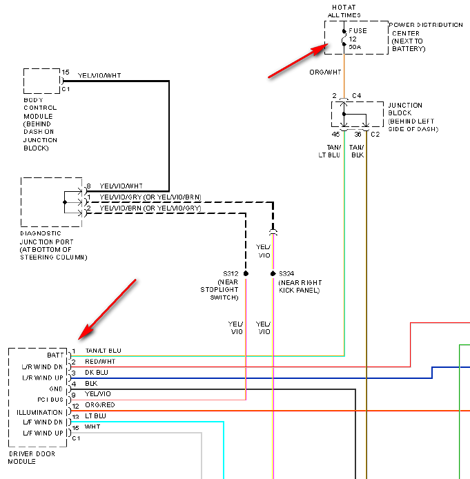 Where Are The Electric Window Fuses On A 1999 Grand