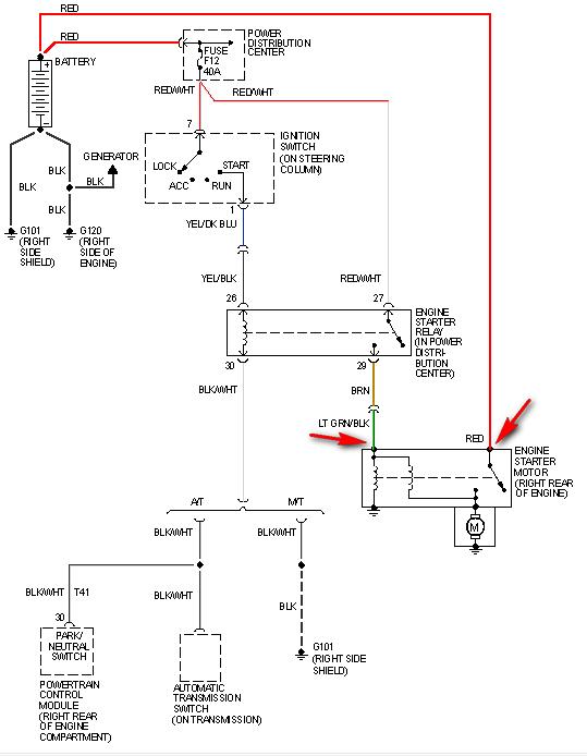 Astounding 94 Jeep Cherokee Wiring Diagram Gallery Schematic – Diagram Schematic Transmission 2 Engine94