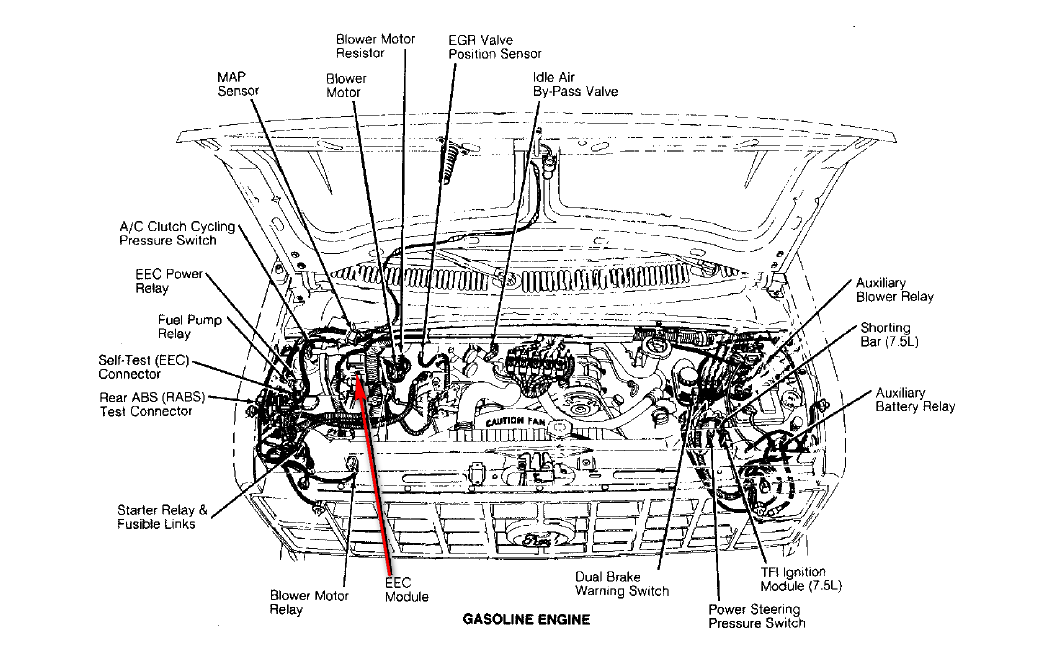 1996 ford truck 460 engine diagram  u2022 wiring diagram for free