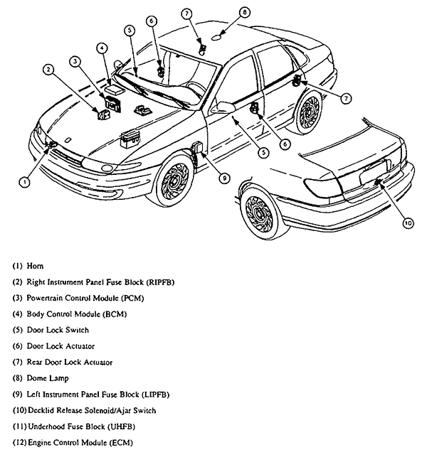 2003 saturn l300 wiring diagram