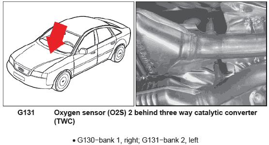 Where Are The Oxygen Sensors Located On An Audi 2002 A6 Wagon  And How Many Are There Total  Can