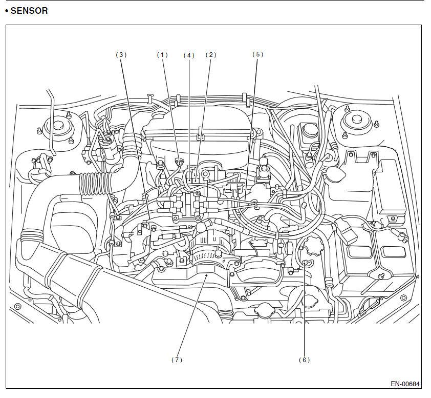 98 subaru impreza outback engine diagram