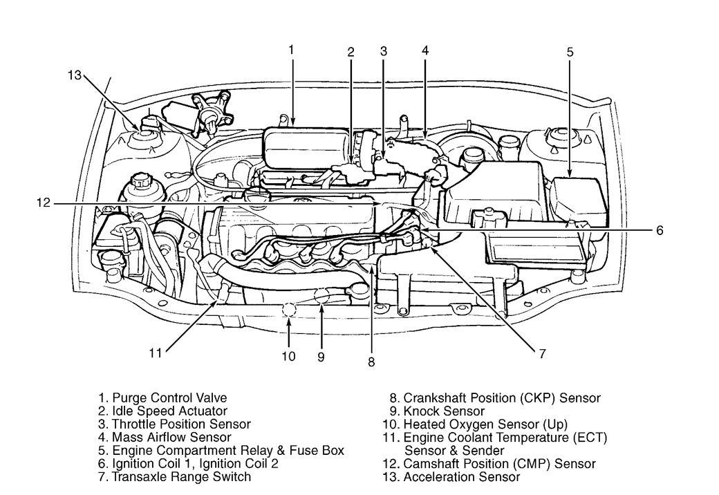 RepairGuideContent together with Chevy Hhr 2 4 Engine Diagram likewise Oxygen Sensor Locations 2009 Chevy Traverse also Oil Pan Reseal Cost in addition T16812033 Cam position sensor location 2009 chevy. on 2009 chevy aveo coolant sensor location