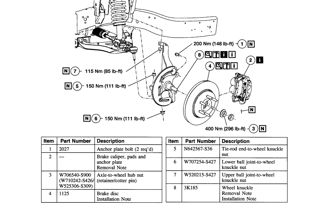 96 Mustang Alternator Wiring Diagram - Free Wiring Diagram For You on