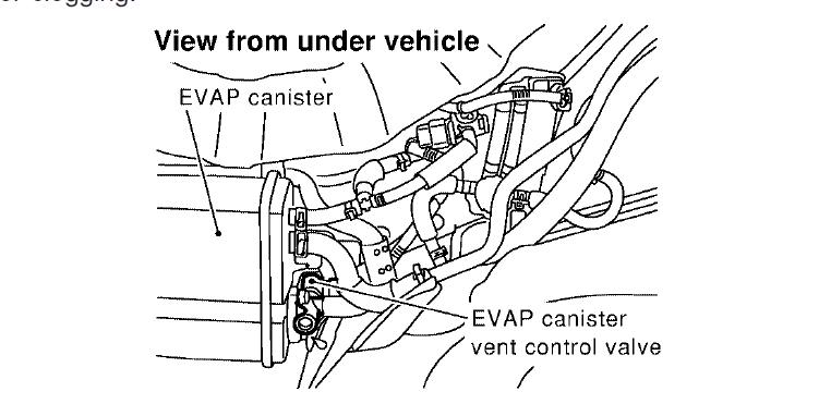 nissan altima evap system diagram html