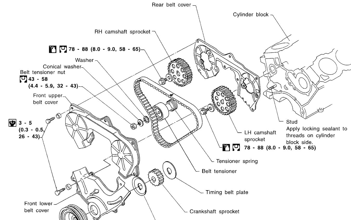 2001 Nissan Xterra Timing Belt Diagram Reinvent Your Wiring 2003 Frontier Engine 2002 Changing Timming I Already Got The Rh Justanswer Com 2005