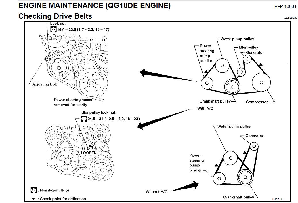 Sentra Belt Diagram - Wiring Diagrams Dock