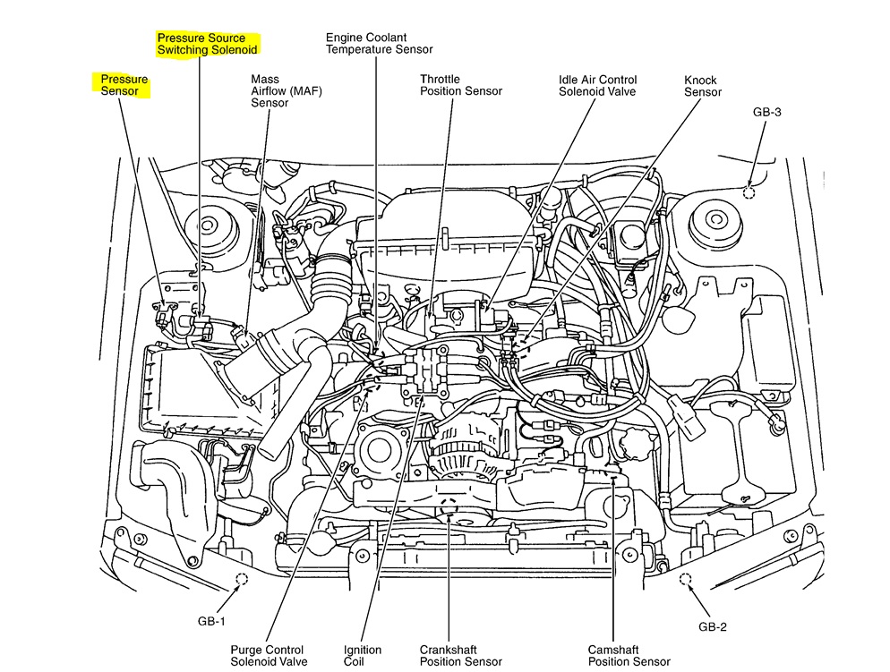 subaru boxer engine belt diagram