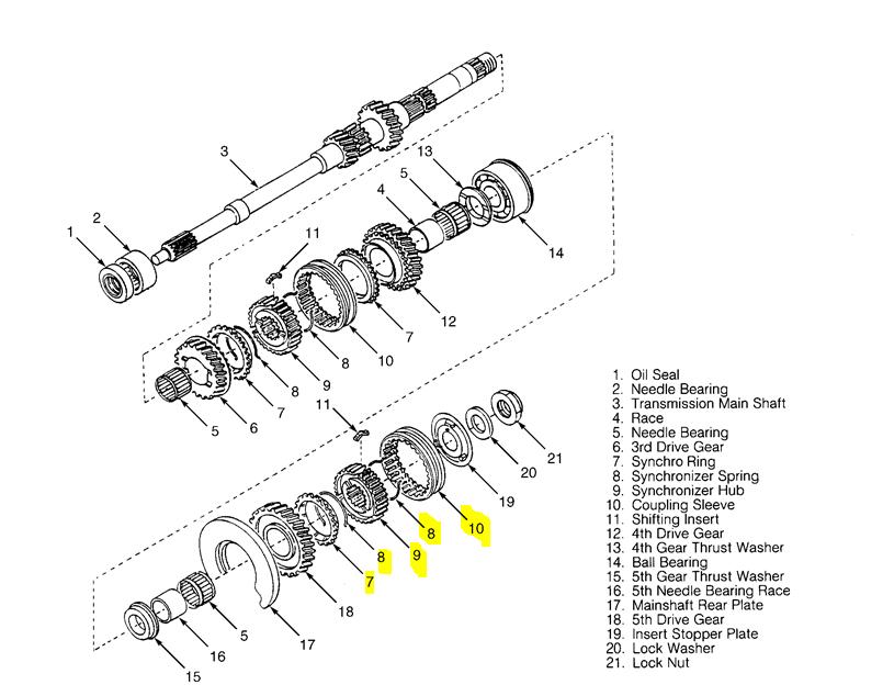 ford 4x4 automatic transmission diagram 96 subaru legacy awd transmission solenoid diagram ...