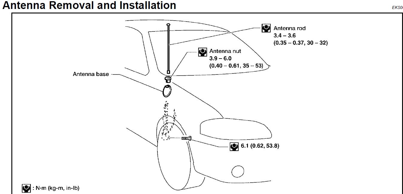 Nissan Sentra Service Manual: Fender protector