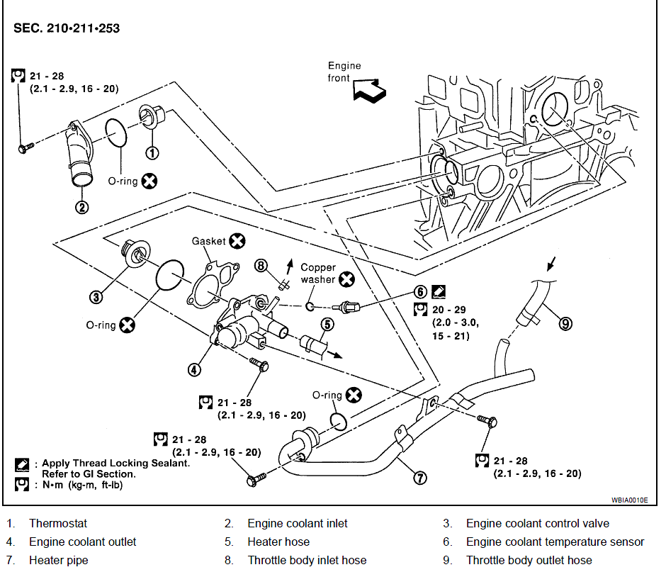 2005 altima cooling diagram wiring diagram for you • where is the thermostat on a 2002 nissan altima and how is 2002 altima 2005 nissan altima cooling fan wiring diagram