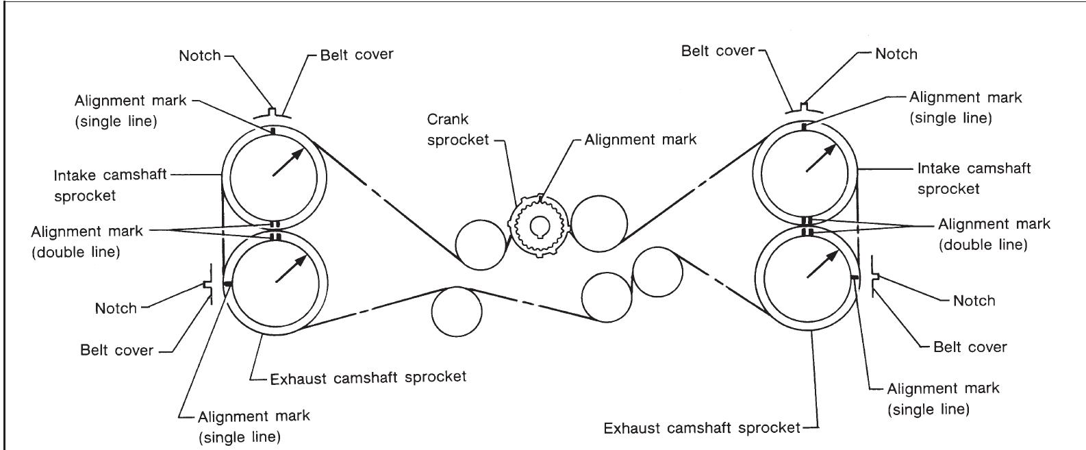 timing belt subaru 2 5 1996 outback  tensioner broke and