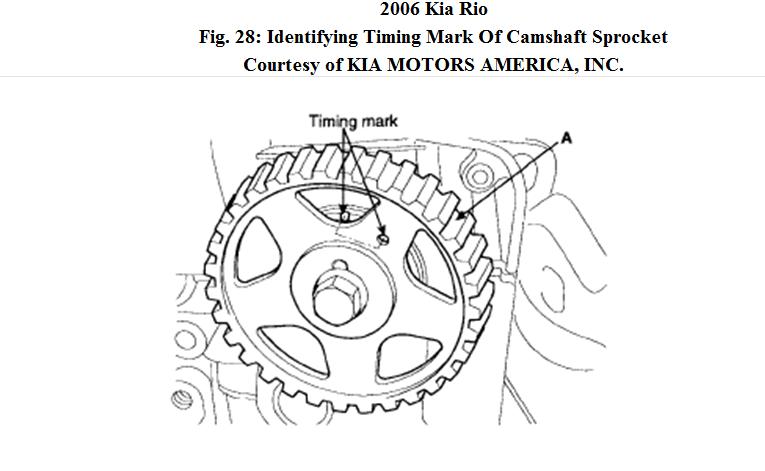 Wiring Diagram 2001 Kia Rio Engine. . Wiring Diagram on