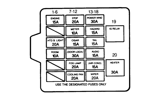 2005 mercury montego fuse box diagram