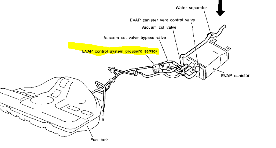 what can cause excessive pressure to build in the gas tank