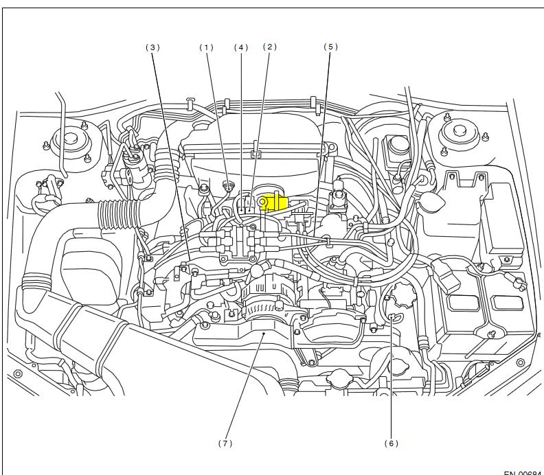 Diagram 2012 Subaru Impreza Engine Diagram Full Version Hd Quality Engine Diagram Ddiagrams Mostrenapoli It