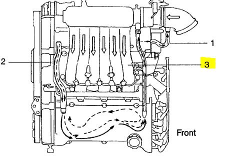 Hyundai Santa Fe Fuse Box Diagram likewise Acura Mdx Serpentine Belt Diagram additionally Discussion T18368 ds660641 moreover 2003 Ford Focus Ecu Location furthermore T14207008 Ect senor 1999 kia sportage. on 2004 kia sedona motor